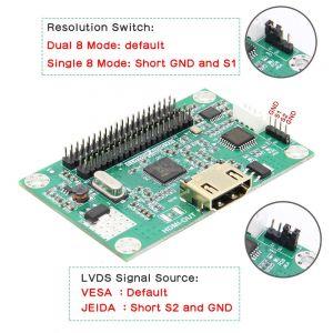 Board single wiki resolution Single Supervisory